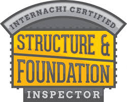 Home Inspection In Rock Hill