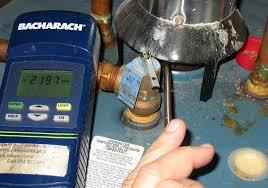 Carbon Monoxide Testing in Rock Hill